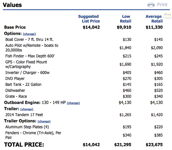 nada boat retail prices