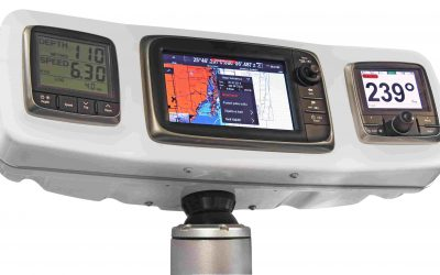 The Best Marine GPS Chartplotter for Boating Adventures